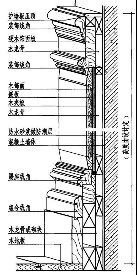 护墙安装图纸3