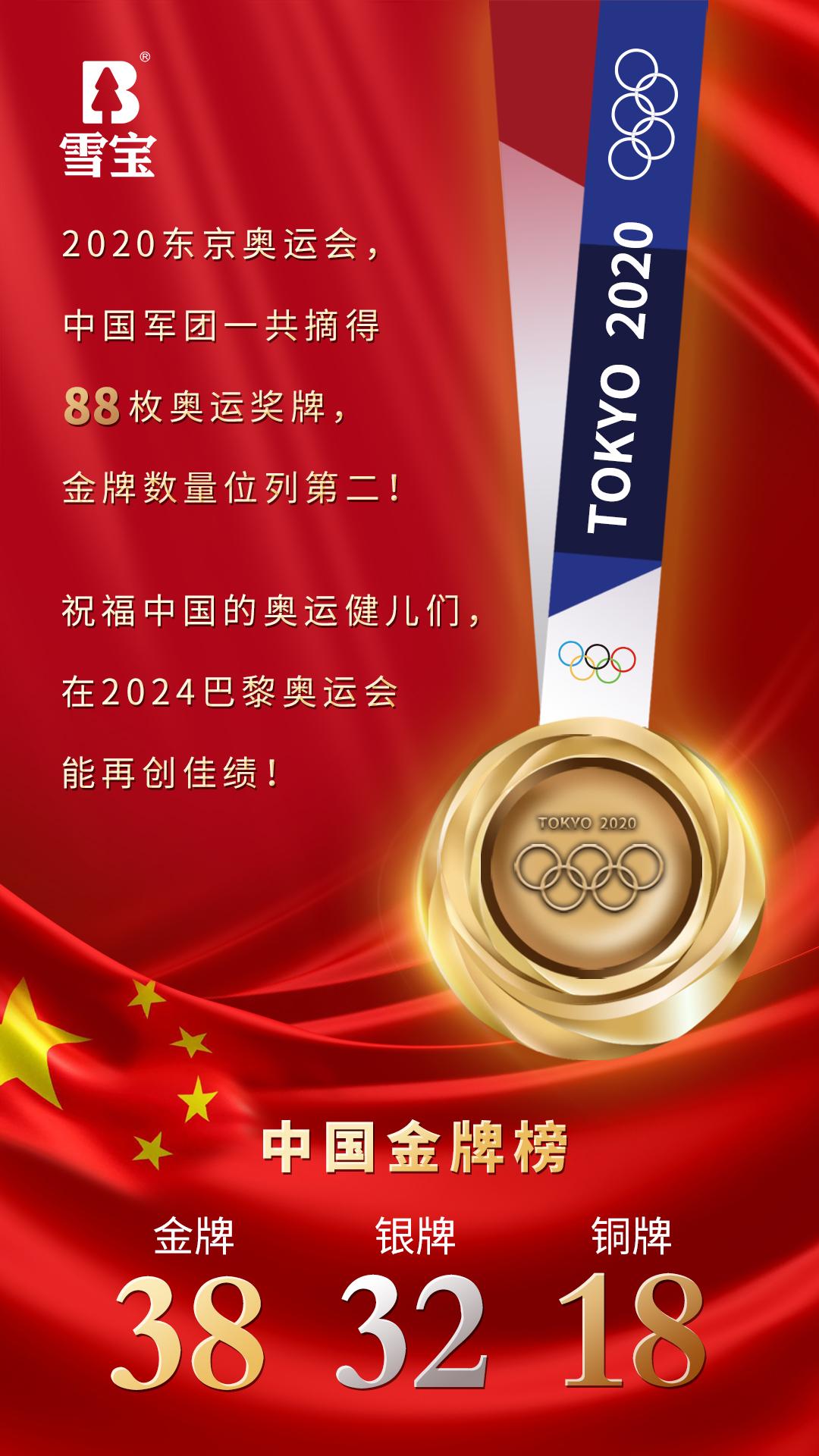 2020东京奥运会 中国金牌统计
